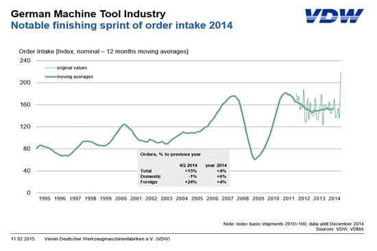 Machine Tool News