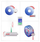 Rappold Grinding Wheels
