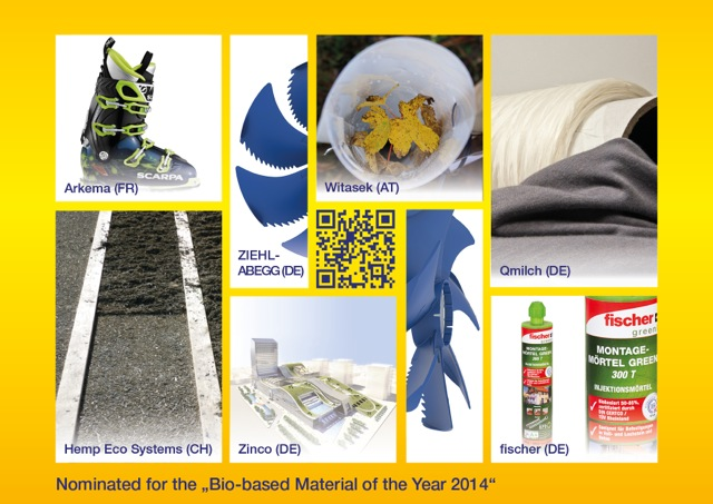 Nominees for Innovative Bio Based Materials