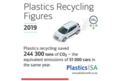 Plastics Recycling Figures For 2019 Released